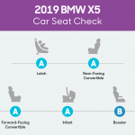 How Do Car Seats Fit in a 2019 BMW X5?